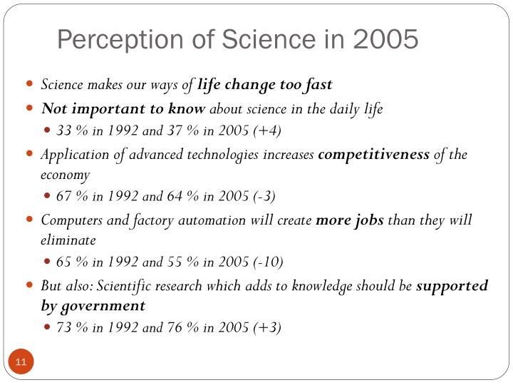 Perception of Science in 2005
