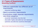 4 3 types of requirements resolving conflicts