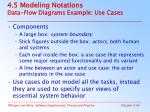 4 5 modeling notations data flow diagrams example use cases