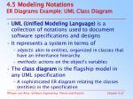 4 5 modeling notations er diagrams example uml class diagram