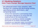 4 5 modeling notations event traces exampe message sequence chart