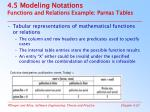 4 5 modeling notations functions and relations example parnas tables