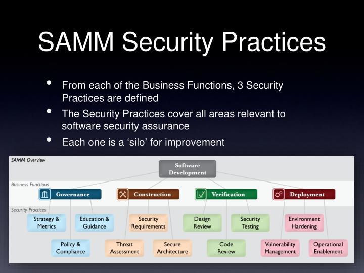 SAMM Security Practices