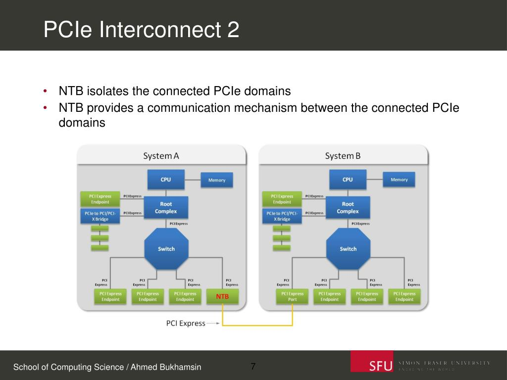 PPT - Socket Direct Protocol over PCI Express Interconnect