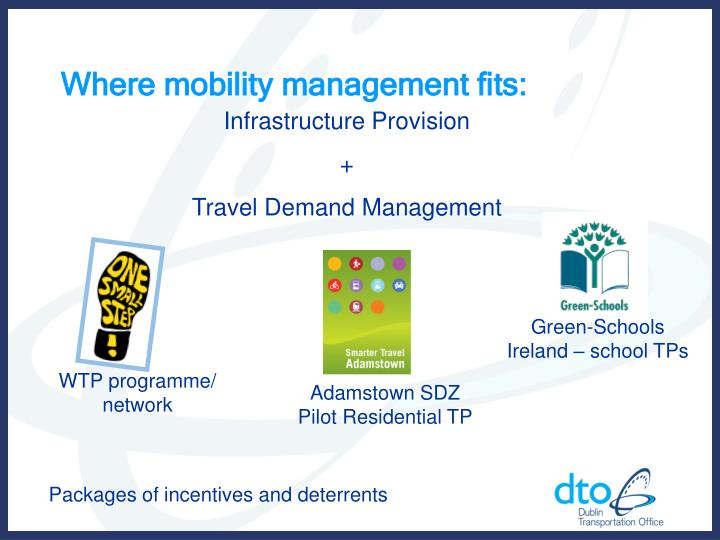 Where mobility management fits:
