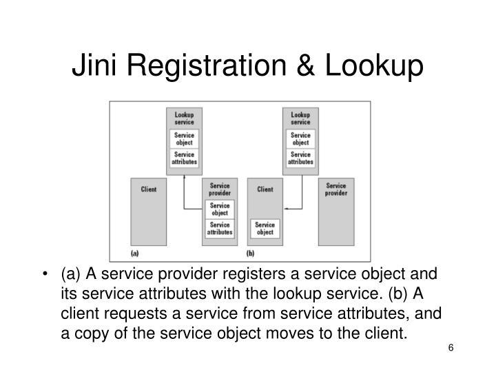Jini Registration & Lookup