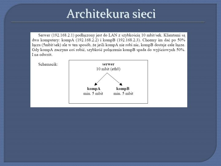 Architekura sieci