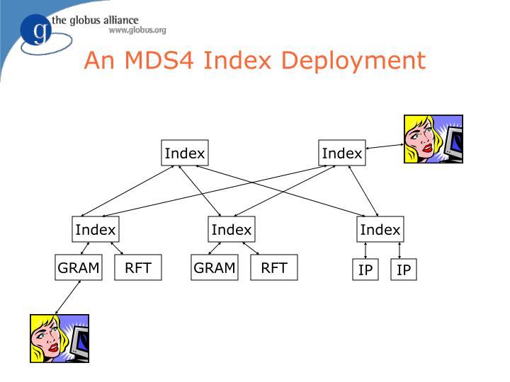 An MDS4 Index Deployment