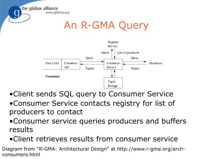 An R-GMA Query