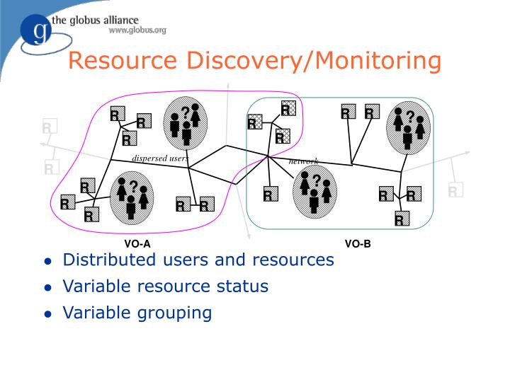 Resource Discovery/Monitoring