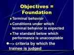 objectives foundation