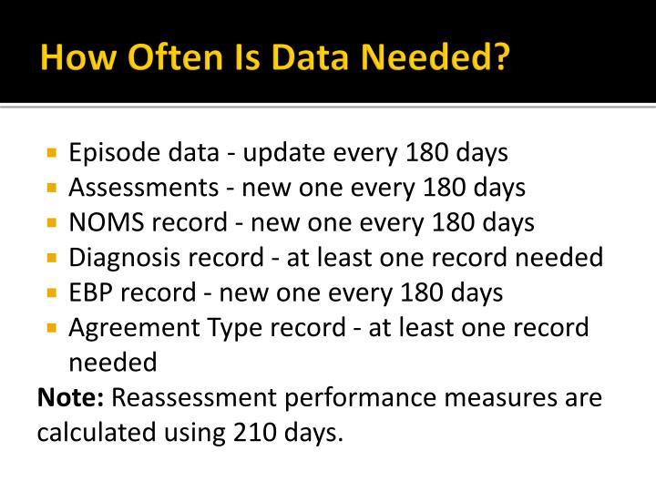 How Often Is Data Needed?