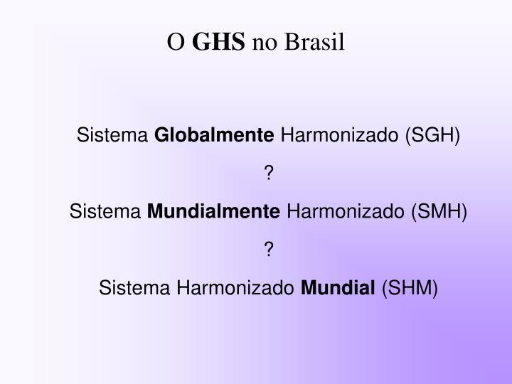 O ghs no brasil