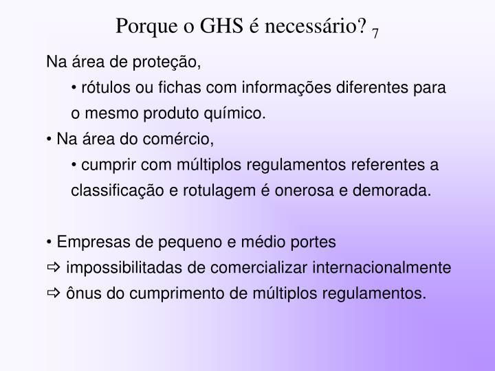Porque o GHS é necessário?