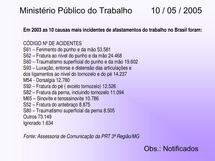 Ministério Público do Trabalho        10 / 05 / 2005