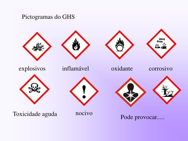 Pictogramas do GHS