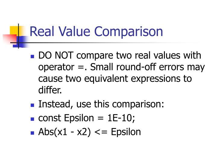 Real Value Comparison