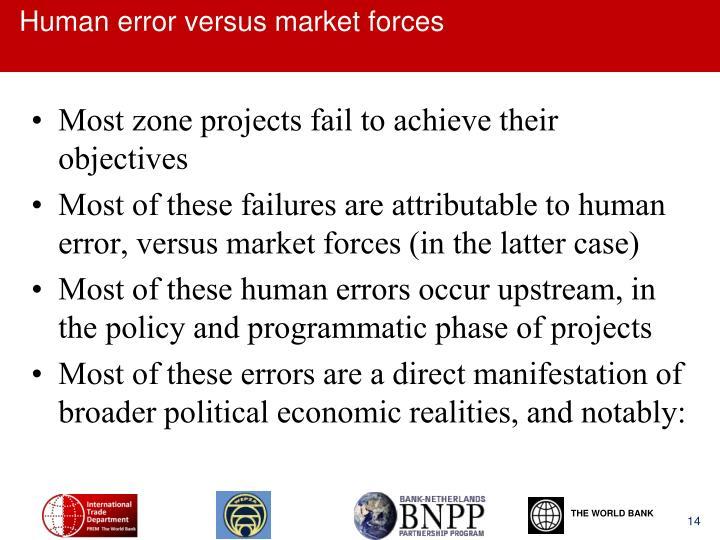 Human error versus market forces