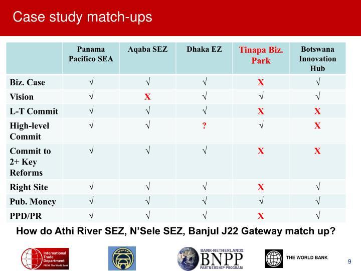 Case study match-ups