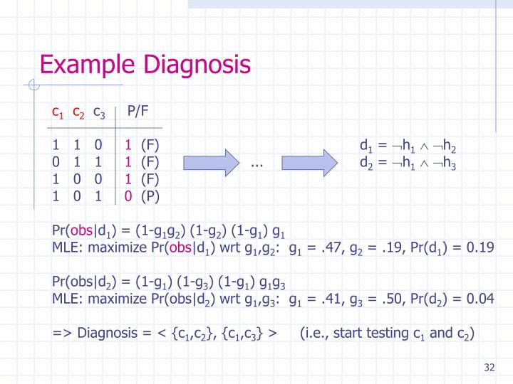 Example Diagnosis