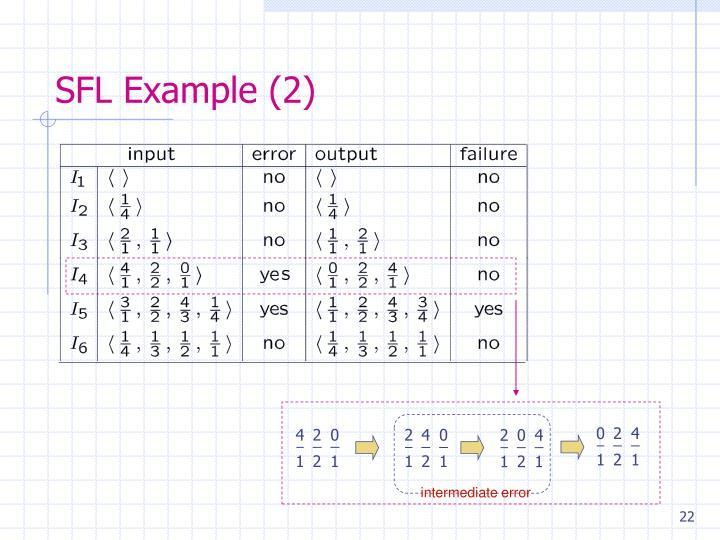 SFL Example (2)