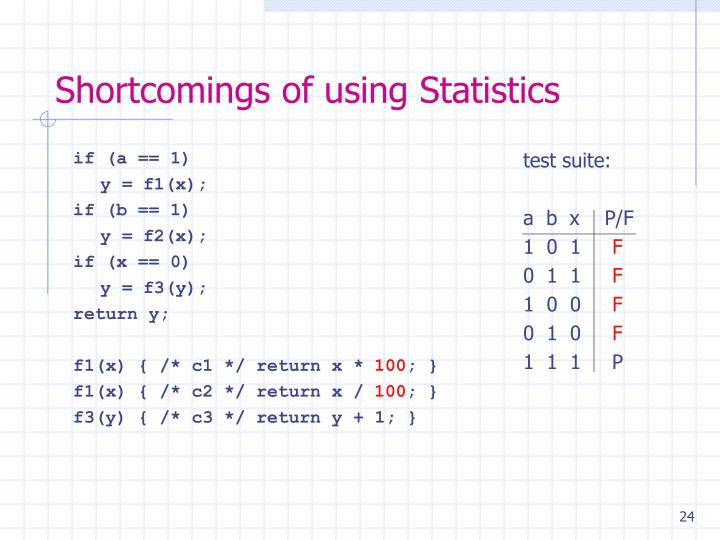 Shortcomings of using Statistics