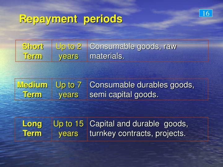 Repayment  periods