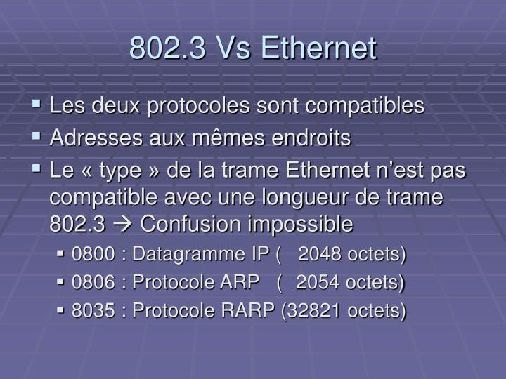 802.3 Vs Ethernet