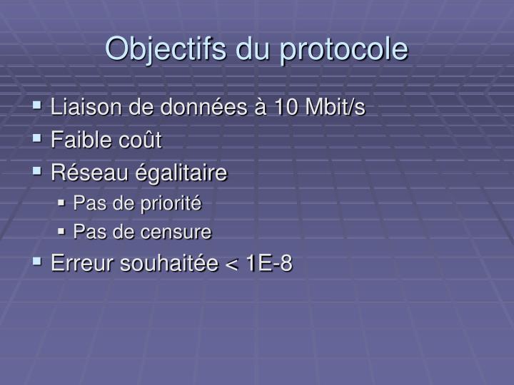 Objectifs du protocole