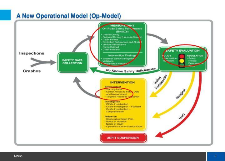 A New Operational Model (Op-Model)