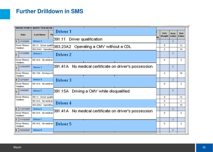 Further Drilldown in SMS
