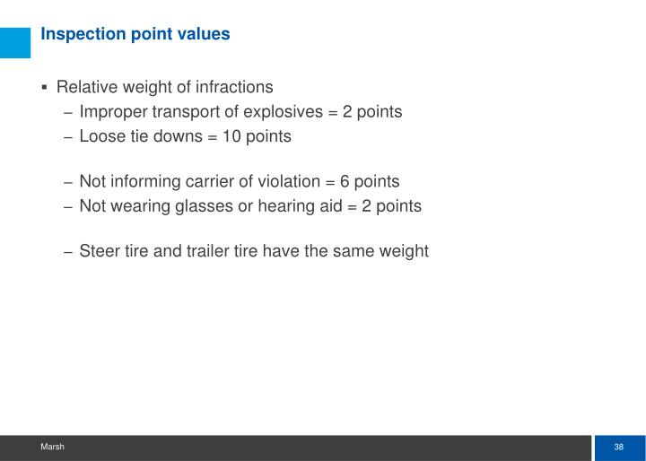Inspection point values