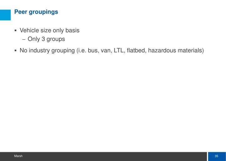 Peer groupings