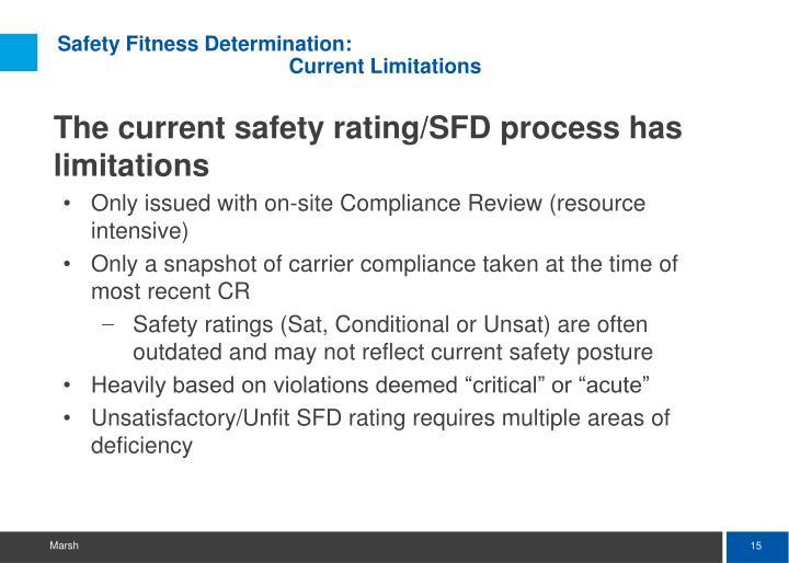 Safety Fitness Determination: