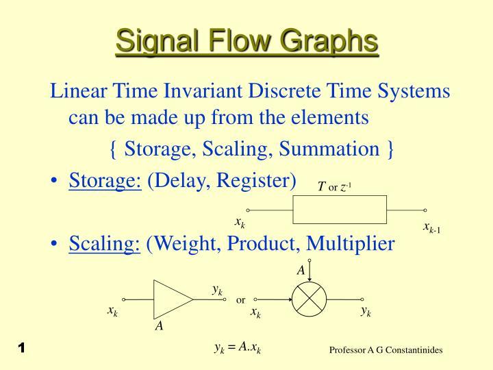 signal flow graphs n.