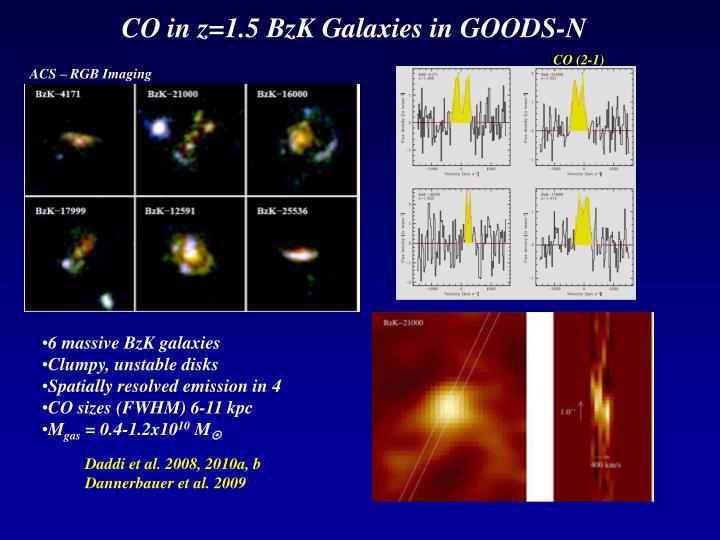 CO in z=1.5 BzK Galaxies in GOODS-N