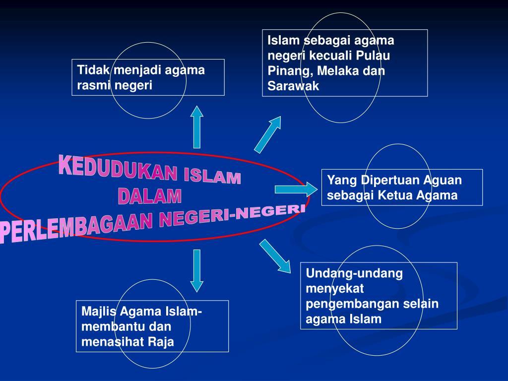 Ppt Kedudukan Islam Dalam Perlembagaan Malaysia Powerpoint Presentation Id 3372201