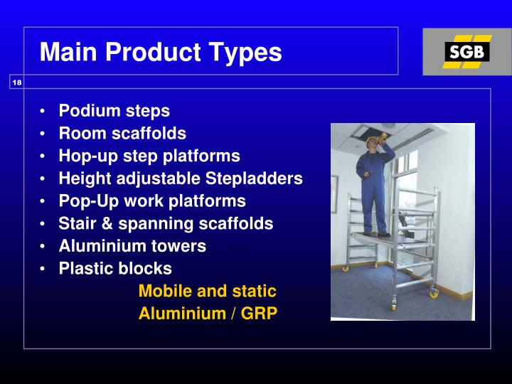 Main Product Types