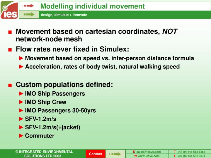 Modelling individual movement