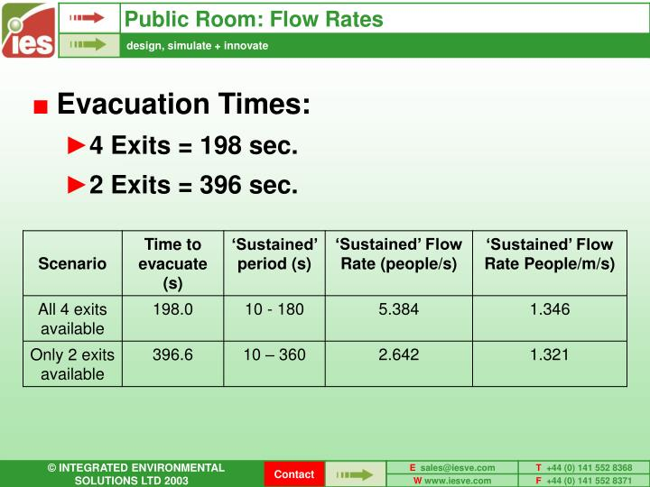Public Room: Flow Rates