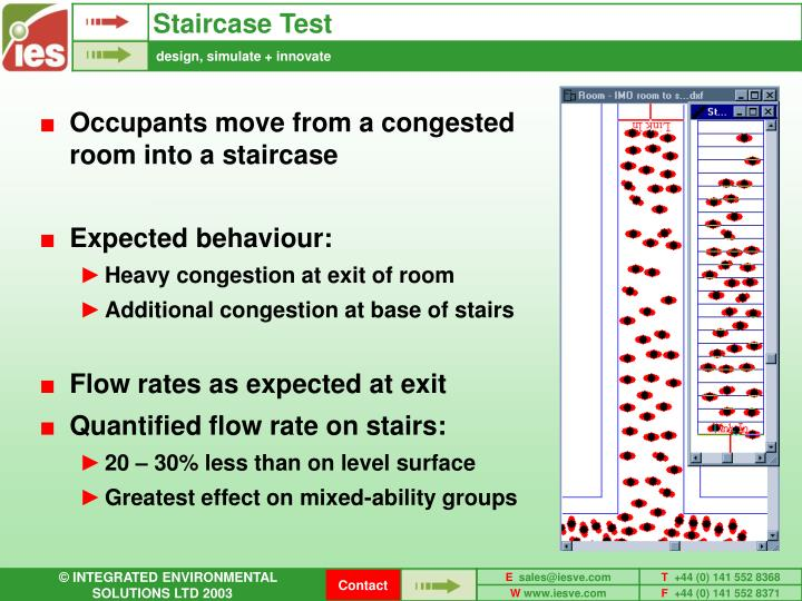 Staircase Test