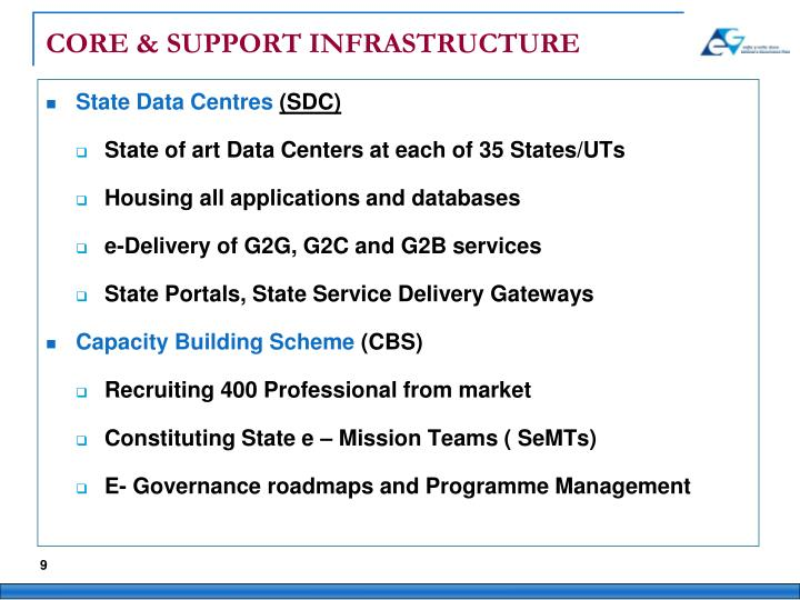 CORE & SUPPORT INFRASTRUCTURE