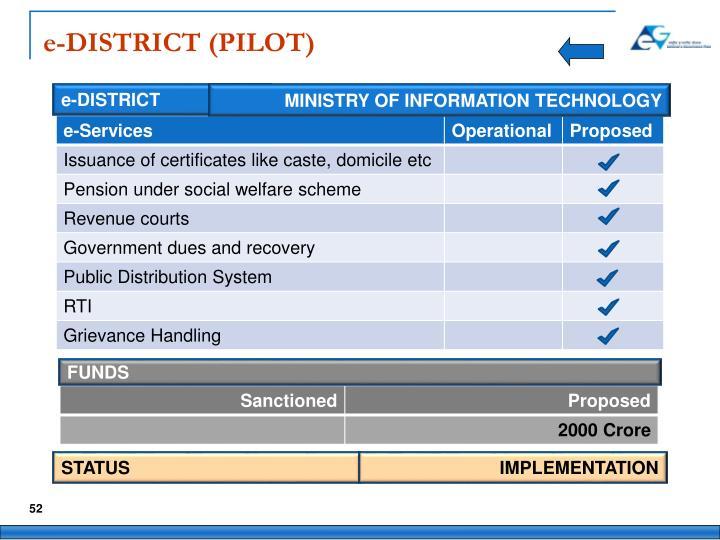 e-DISTRICT (PILOT)