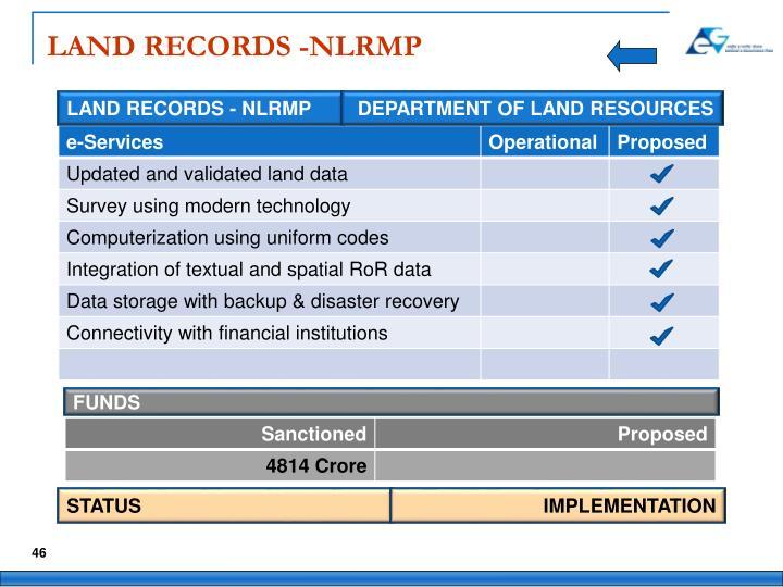 LAND RECORDS -NLRMP