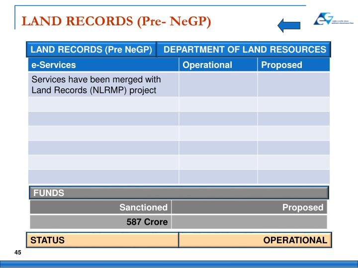 LAND RECORDS (Pre- NeGP)
