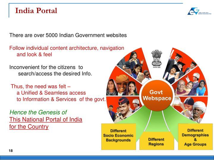 India Portal