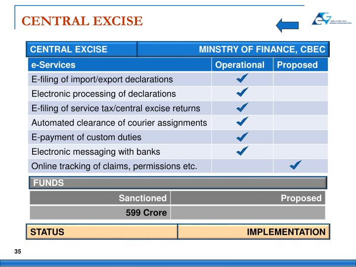 CENTRAL EXCISE