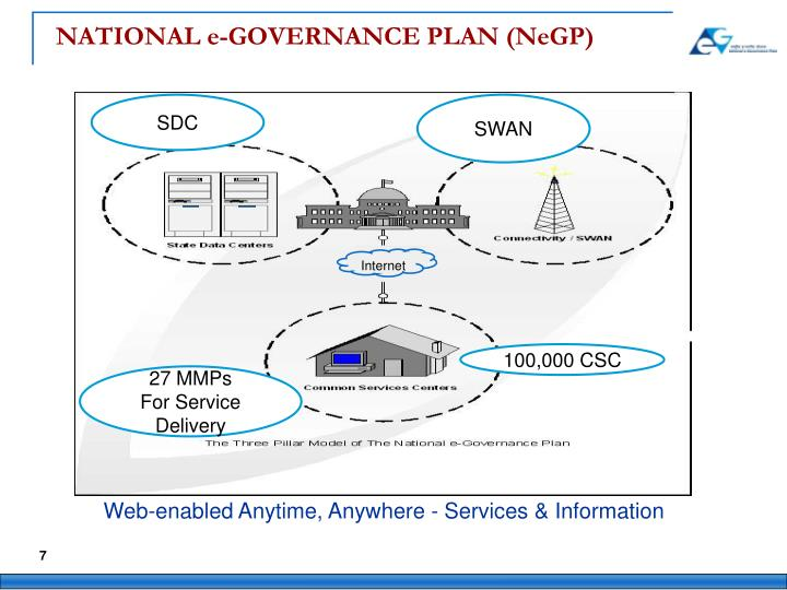 NATIONAL e-GOVERNANCE PLAN (NeGP)