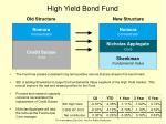 high yield bond fund