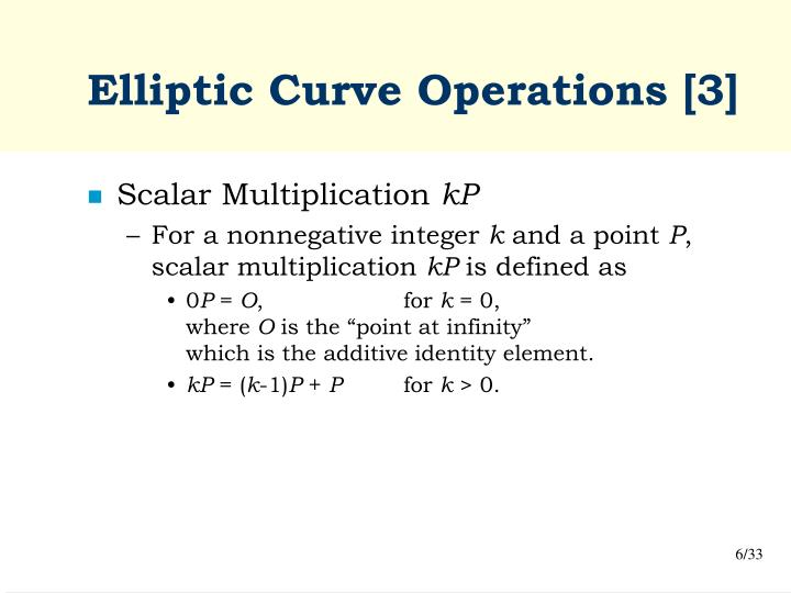 Elliptic Curve Operations [3]
